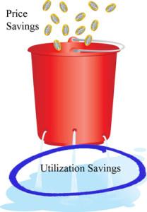 supply-utilization-graphicS-208x300