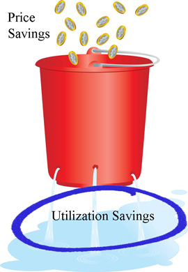 supply-utilization-graphicS